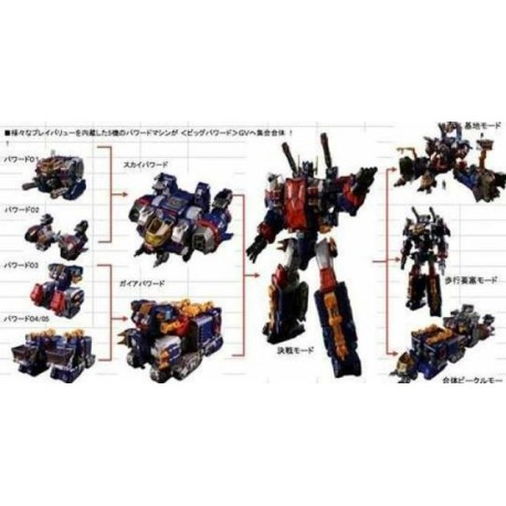 [Deposit] Transformers Diaclone DA-14 Big Powered GV